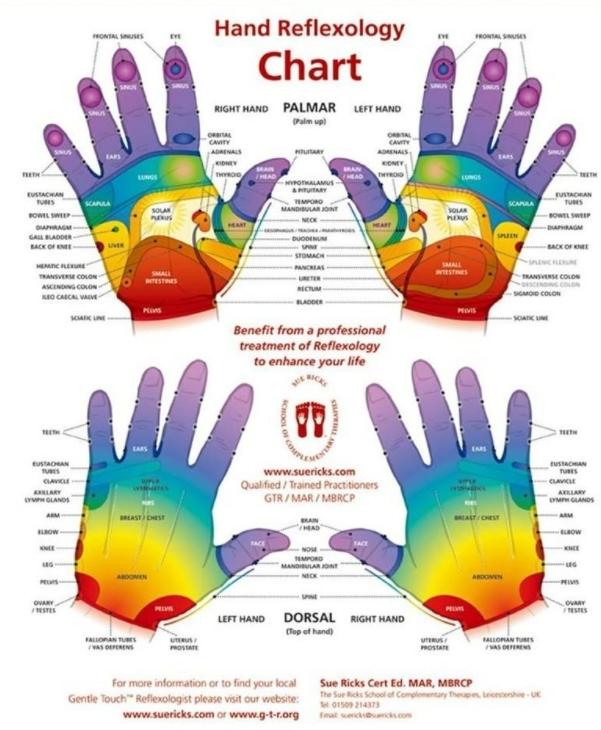soneterapi kart hånd Tirills Energy And Colors   92314411